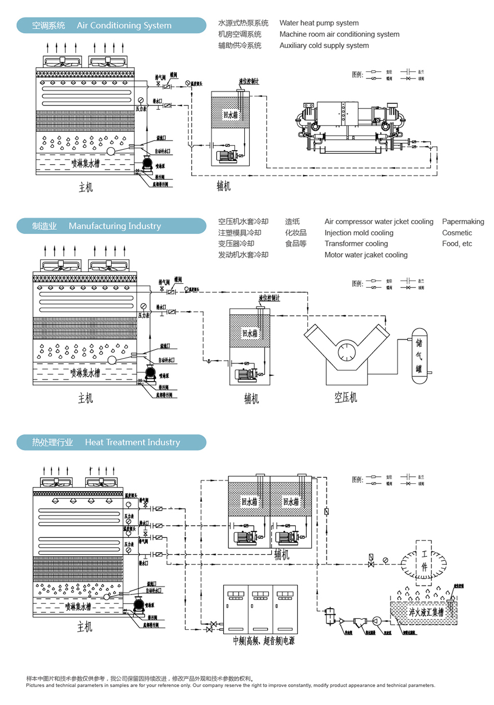 閉式冷卻塔原理2.jpg